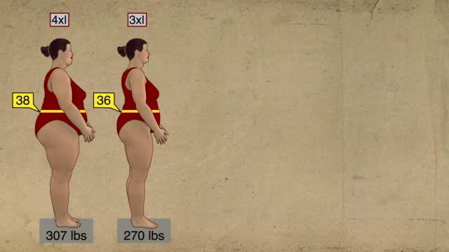 Perdere peso informazioni grafica stile retrò