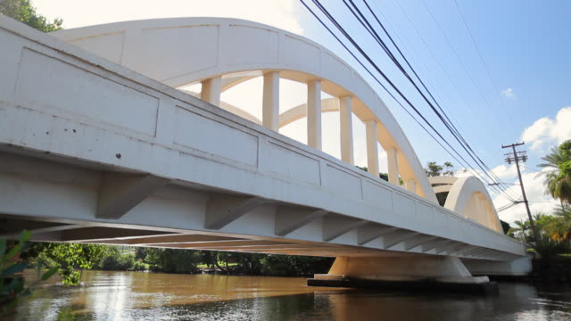 MS Low angle shot of bridge / Haleiwa, Hawaii, United States