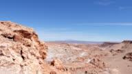 Luna Valley and Atacama desert viewed from the San Pedro de Atacama road