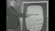Major General Lewis Hershey stands next to and explains a poster of barrel showing the manpower available and how much has been used 'There are 22000...