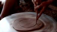 Making Jar