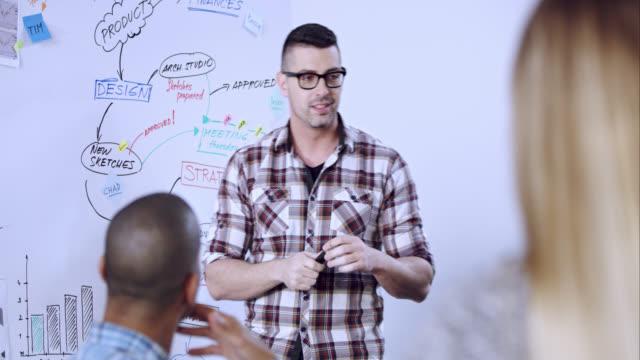 Mann über die Arbeitsabläufe auf whiteboard mit seiner Inbetriebnahme team