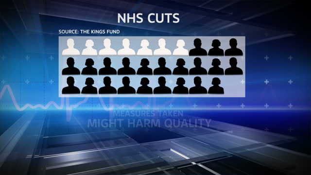 Many NHS hospitals fear they won't be able to meet their productivity targets as the Government tries to make huge savings over the next 4 years More...