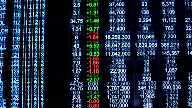 Markt analyseren van gegevens