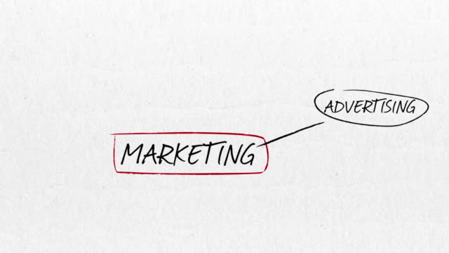 Marketing Progress