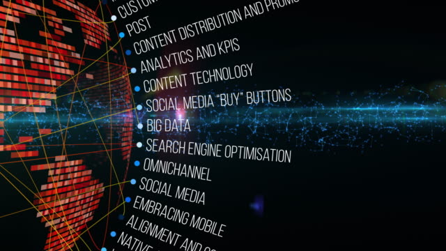 Marketing Trends Terms