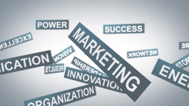 Marketing Wörter Hintergrund
