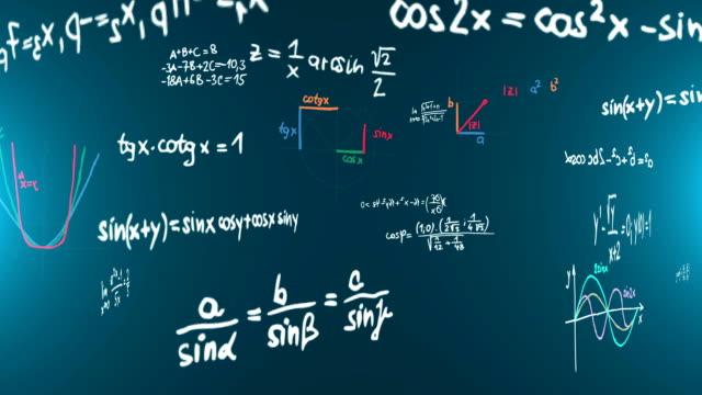 Math Symbols loop.