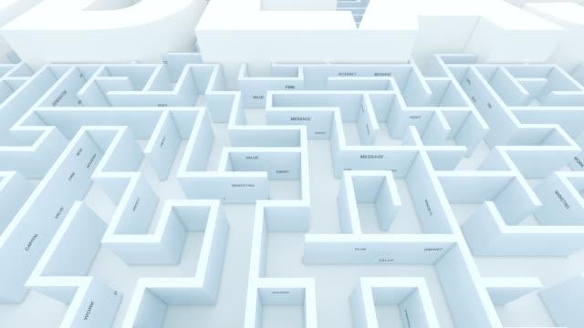 Maze Ideas