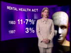 Mental health lock up proposals LIB SLOMO shots of woman covering her face and ears and mouth screaming i/c GRAPHICS LIB Sussex Brighton Ext TS SIDE...