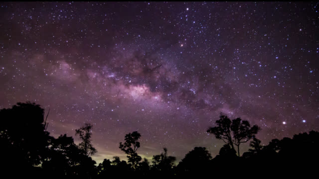 Milky Way and galaxy (Time lapse)