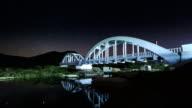 Milky way at white bridge in Lamphun,Thailand