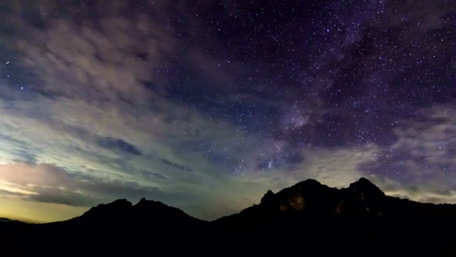 Milky Way core timelapse over Mountain,Time lapse
