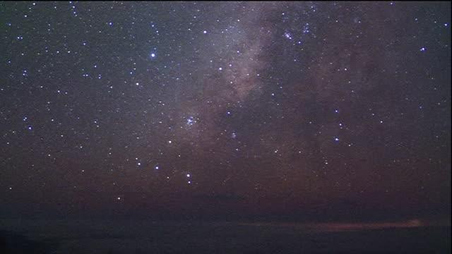 Milky Way moving across night sky