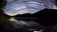 Melkweg nachtelijke hemel