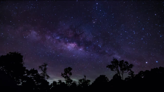 Milky Way. (Time lapse)
