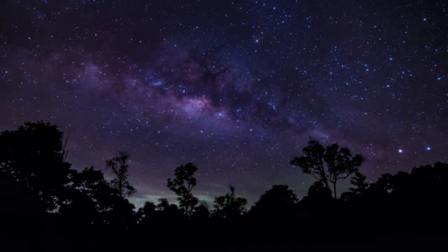 Milky Way. (Time-lapse)