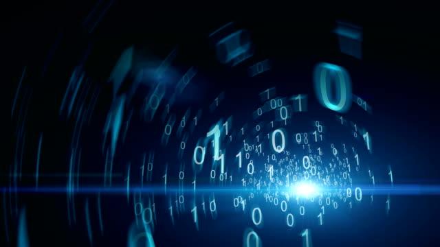 Mobiles Gerät versenden von Daten