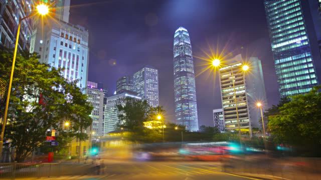 Modern city, Hong Kong business and finance district