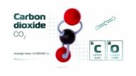 Molecule of Carbon Dioxide