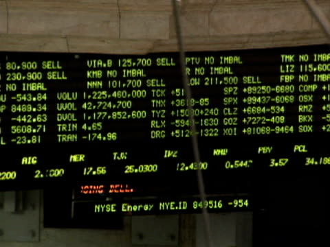 New York Stock exchange on October 23 2008 / Stock exchange ticker / Stock exchange board / WS trading floor and NYSE signs