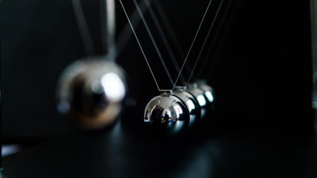 Newton's Cradle Slow Motion