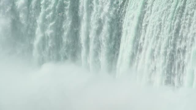 HD: Niagara falls