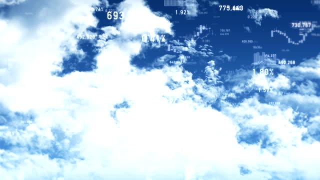 Zahlen auf Wolken