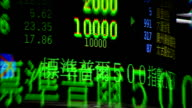 Numbers scroll across a stock ticker in Hong Kong. Available in HD.