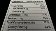 Ernährung zufällige Daten, Fakten