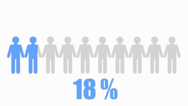 50% der Menschen Infografik
