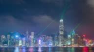 Altbau Wohnung in Hong Kong mit Sky, kippen nach unten Video Zeitraffer.