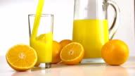 Orange Juice Pouring