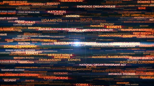 Organ Donation Terms