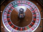 Overhead close up roulette wheel spinning