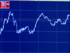 Pan right along computer graph showing downward trend in FTSE index