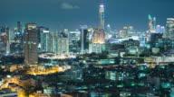 Panning Bangkok cityscape