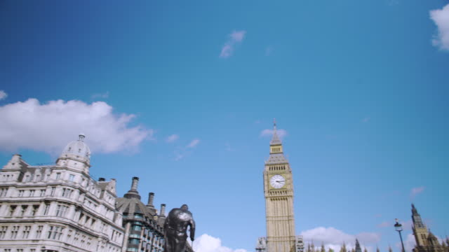 Panning shot from Parliament Square towards Big Ben and the Houses of Parliament.