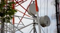 panning : Telecommunications Equipment