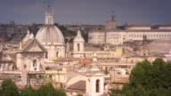 Panoramic footage of Rome skyline