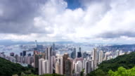 Panoramic skyline and modern buildings in hong kong,time lapse.