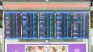 Passengers checking flights information on departure information signboard