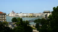 People watching the skyline of Budapest ,with Hungarian Parliament Building. View from Buda Castle