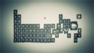 Periodic Table Of Elements - Loopable greenish version