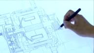 Planung und Produktion