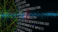 Plastics Waste Terms