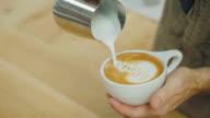 Gieten van Latte Art