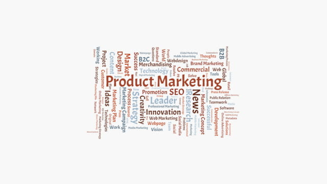 product marketing word cloud