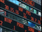 Pull focus on ticker tape sign in Times Square