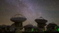 Radio Telescopes in Action
